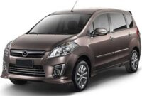 Spesifikasi dan Harga Terbaru Mazda VX-1