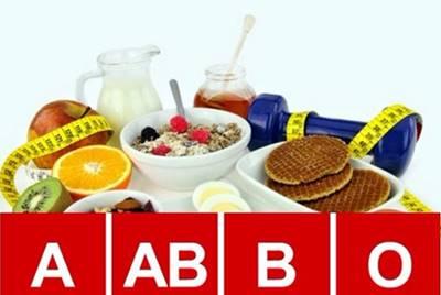 Diet Sehat Sesuai Golongan Darah
